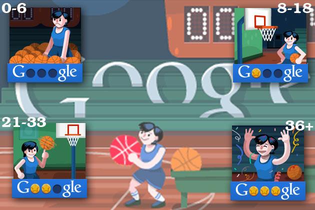 5 Game Ini Tersembunyi Dari Google, Udah Nyoba Gamenya?