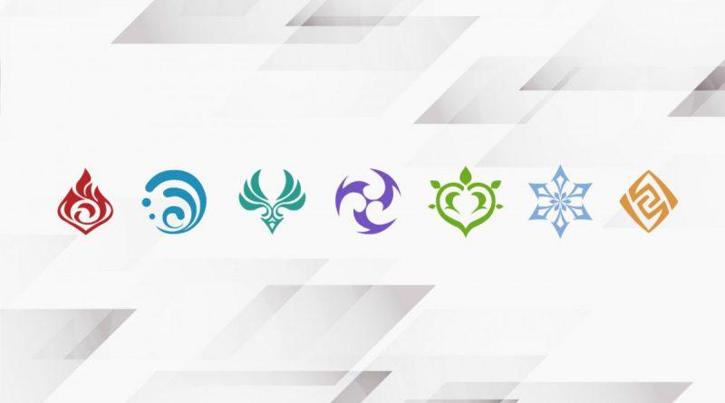 element-genshin-impact-banner